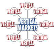 Vertical Markets Specific Business Industry Market 3d Words Grid Stock Photography