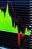 Vertical technical chart of financial instrument