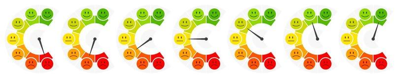 Verticale d'opinion publique de baromètre de couleur de sept visages illustration de vecteur