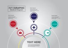 Vertor medico infographic del diagramma di affari illustrazione vettoriale
