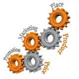 Vertreter Gears vektor abbildung