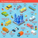 Vervoer Isometrische Infographics stock illustratie