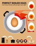Vervollkommnen Sie gekochte Eier Stockfoto