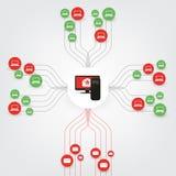 Verwundbarkeit, ausgebreitete Schadsoftware oder Ransomware-Angriff - ausfallender verletzbarer Netz-Drohungs-Schutz - IT-Sicherh Lizenzfreie Stockfotos