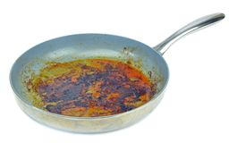 A very dirty frying pan Stock Photography
