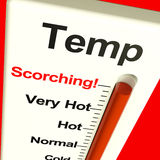 Very High Scorching Temperature Royalty Free Stock Photo