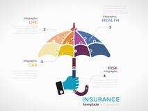 verzekering Stock Foto