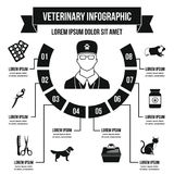 Vet clinic infographic concept, simple style. Vet clinic infographic banner concept. Simple illustration of vet clinic infographic vector poster concept for web Stock Image