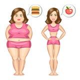 Vet en slank meisje met hamburger en appelen Stock Afbeelding