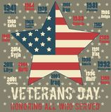 Veterans day greeting card template. National american holiday vector illustration with USA patriotic elements. Honoring all who served festive poster Royalty Free Stock Photo