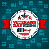 Veterans day greeting card template. National american holiday vector illustration with USA patriotic elements. Honoring all who served festive poster Stock Photos