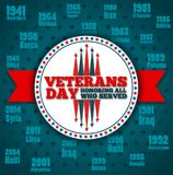Veterans day greeting card template. National american holiday vector illustration with USA patriotic elements. Honoring all who served festive poster Royalty Free Stock Image