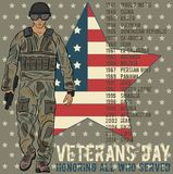 Veterans day greeting card template. National american holiday vector illustration with USA patriotic elements. Honoring all who served festive poster Royalty Free Stock Photos