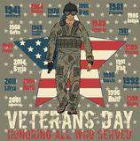 Veterans day greeting card template. National american holiday vector illustration with USA patriotic elements. Honoring all who served festive poster Royalty Free Stock Images
