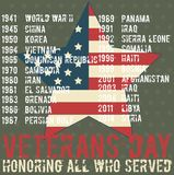 Veterans day greeting card template. National american holiday vector illustration with USA patriotic elements. Honoring all who served festive poster Stock Image