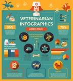 Veterinario Service - cartel, plantilla de la cubierta del folleto Imagenes de archivo