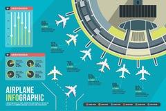 Vetor ajustado infographic do aeroporto, construção do projeto, transporte gráfico do ícone, carta moderna, paisagem da linha aér ilustração royalty free