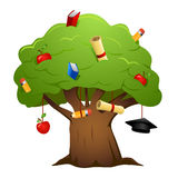 Vetor da árvore da instrução Foto de Stock