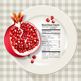 Vetor de fatos da nutrição na romã na placa branca Fotografia de Stock Royalty Free