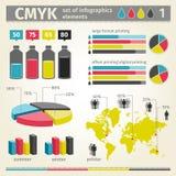 Vetor de Infographic CMYK Fotografia de Stock