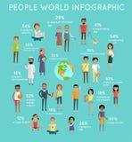 Vetor de Infographic do mundo dos povos no projeto liso ilustração stock