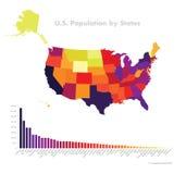 Vetor 2014 do mapa da população da cor dos EUA Imagem de Stock
