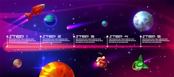 Vetor dos desenhos animados da exploração do futuro do espaço profundo ilustração stock