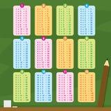 Vetor dos desenhos animados do número da tabela de multiplicação Imagens de Stock