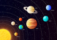 Vetor dos planetas do sistema solar Fotografia de Stock