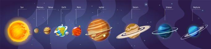 Vetor dos planetas do sistema solar Coleção de planetas do sistema solar Fotos de Stock