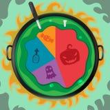 Vetor gráfico do molde da informação do caldeirão da bruxa Foto de Stock Royalty Free