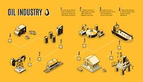 Vetor isométrico do trajeto da produção da indústria petroleira ilustração royalty free