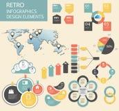 Vetor retro do negócio do molde de Infographic do vintage Fotografia de Stock