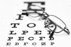 Vetri dell'occhio e fondo di bianco del grafico di occhio Immagini Stock Libere da Diritti