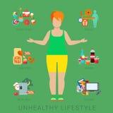 Vette ongezonde de levensstijl vector vlakke infographic van het vrouwencijfer vector illustratie