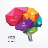 Vettore Brain Design Conceptual Polygon Style, Ill astratto di vettore Immagine Stock