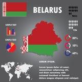 Vettore del modello di Infographics del paese della Bielorussia Fotografie Stock