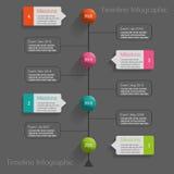 Vettore di Infographic di cronologia fotografie stock