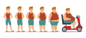 Vettore differente delle fasi dell'uomo di stile grasso del fumetto illustrazione di stock