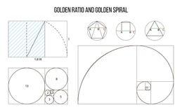 Vettore dorato del modello di rapporto, proporzioni divine, proporzione dorata illustrazione di stock