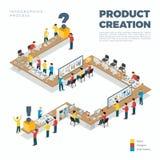 Vettore isometrico piano 3d di processo della creazione del prodotto Fotografia Stock