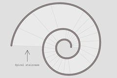 Vettore a spirale delle scale Immagine Stock Libera da Diritti
