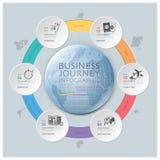 Viagem do negócio com diagrama redondo global do continente do círculo Imagens de Stock Royalty Free