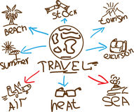 Viaggio intorno al mondo Immagine Stock