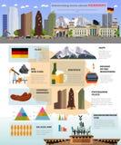 Viaje al ejemplo del vector del concepto de Alemania Señales y destinos alemanes ilustración del vector