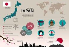 Viaje de Japón infographic Imagenes de archivo