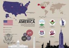 Viaje Infographic de los E.E.U.U. Imagen de archivo