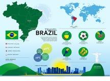 Viaje Infographic del Brasil Foto de archivo libre de regalías