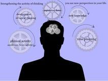 Vida activa - pensamiento activo stock de ilustración