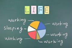Vida con exceso de trabajo, palabra colorida y gráfico Imagen de archivo libre de regalías